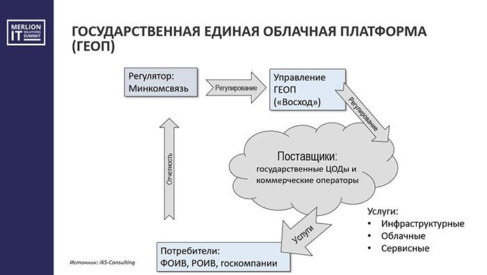 ИТ-дистрибьюторы создают новые услуги в традиционных областях