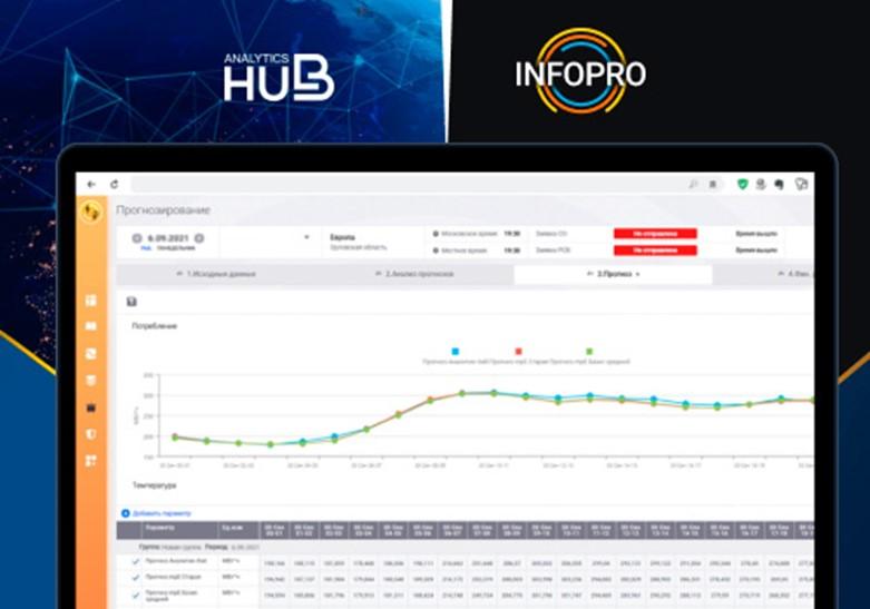 Прогнозирование выработки и потребления электроэнергии – уникальные возможности нового цифрового решения от ИНФОПРО и AnalyticsHub